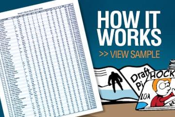 Hockey Pool Cheat Sheet Sample