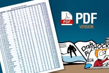 Steves Cheat Sheet PDF Version